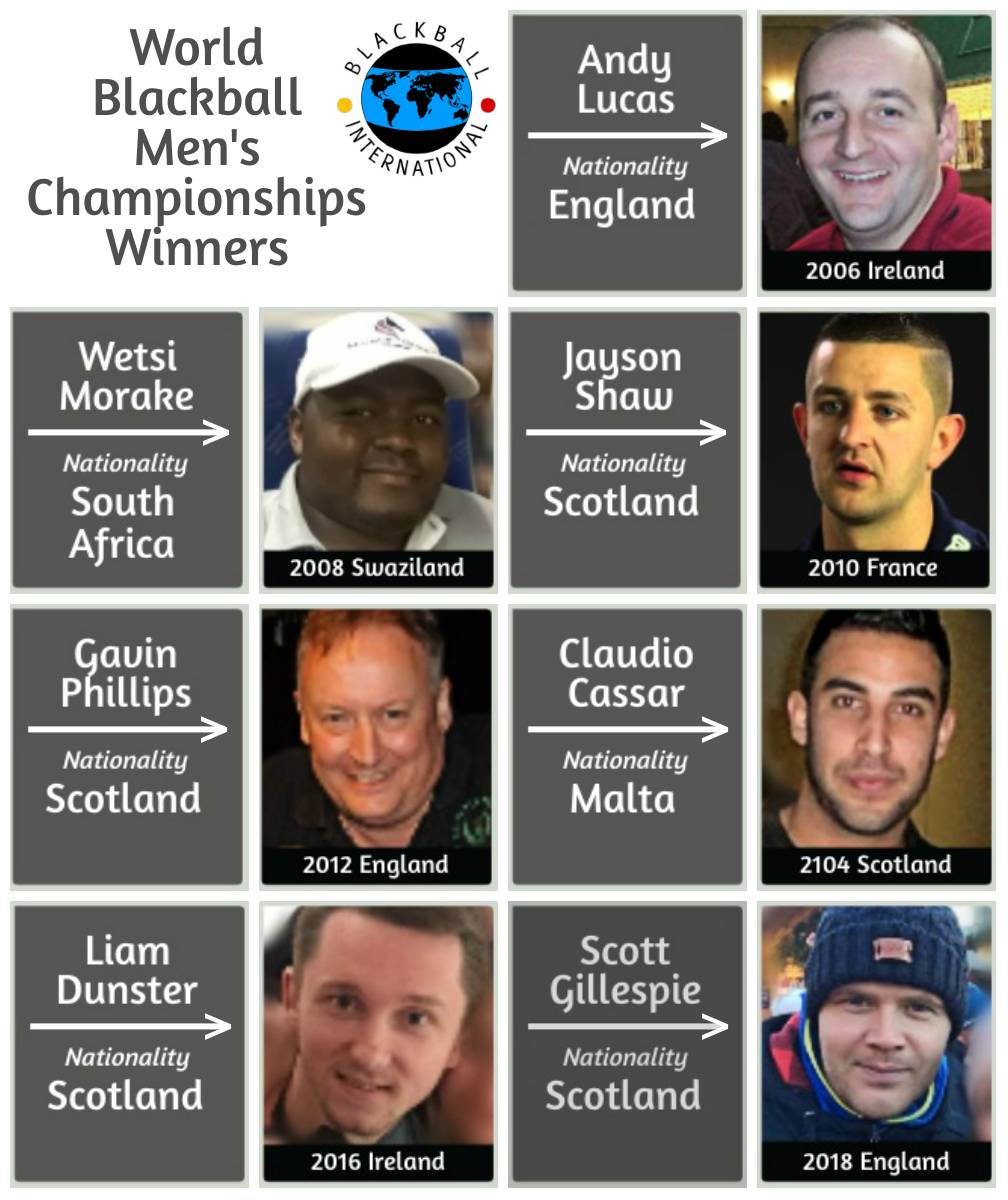 World Blackball Championships men winners